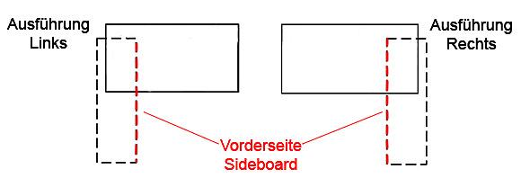 AR07AW01-sideboard-vorderseite