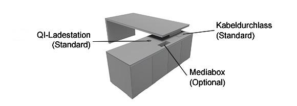 sideboard-mediabox